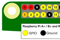 Disposition des ports GPIO